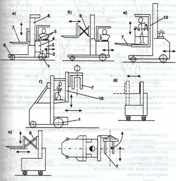 elektroshtabelery-harakteristika-i-primenenie_12.jpg
