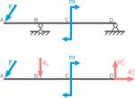 Реакция опоры сопромат – Реакции опоры | Лекции и примеры решения задач механики