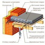 Железобетонное перекрытие – Монолитные железобетонные перекрытия: монтаж