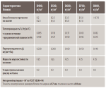 Характеристики газобетонных блоков – вес, теплопроводность, гост, плотность, экологичность и свойства
