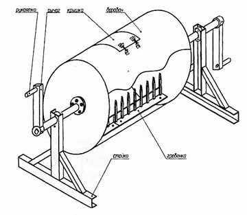Интенсификация бетона система для бетона