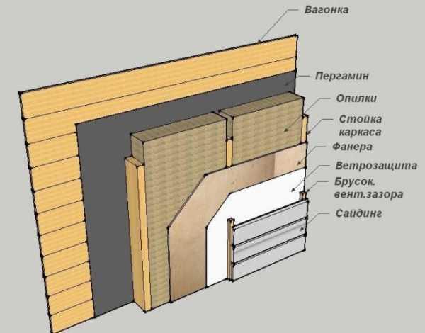 Блоки из цемента и опилок изготовление кирпича для бани и дома своими руками как называются отзывы