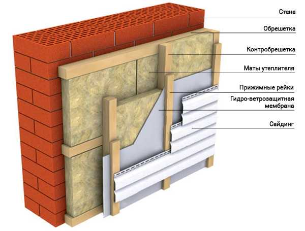 как правильно утеплить стену из газобетона