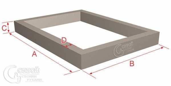 Расчет ленточного бетона атырау бетона