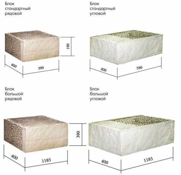 Керамзитобетон в саратове цены теплопроводность бетона в20
