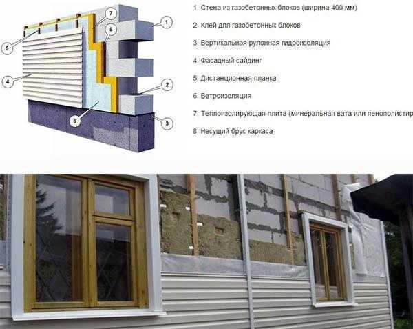как правильно утеплить стены из пеноблоков снаружи