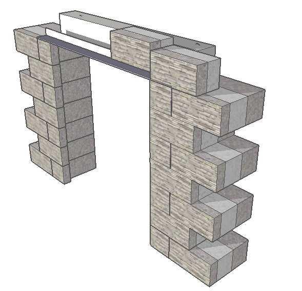 что такое перемычка в строительстве