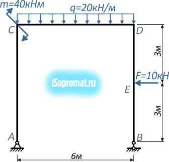 Примеры решения задач по строительной механике рама архимедова сила решение задач презентация 7 класс