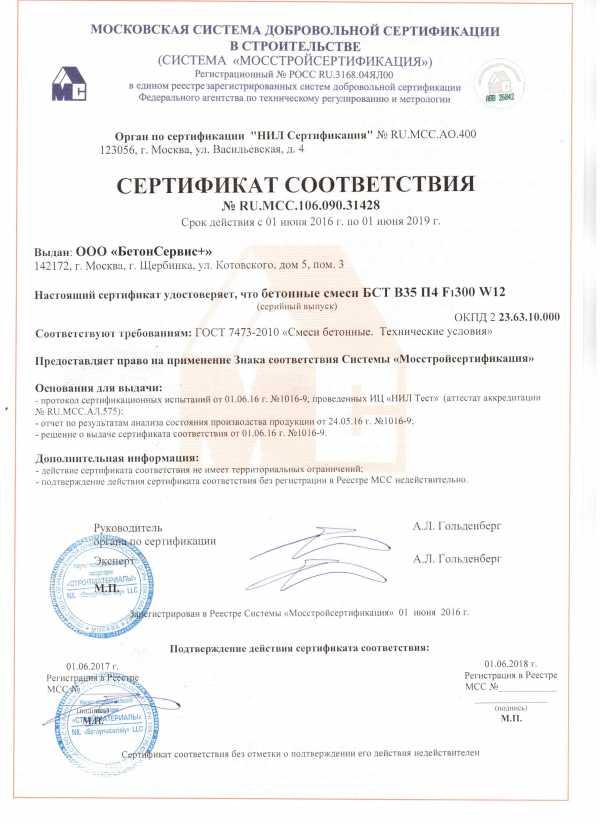 Исполнительная документация бетон керамзитобетон нормы
