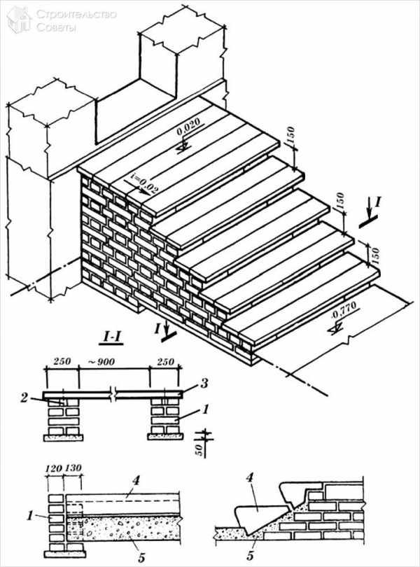 конструкция ступеней крыльца