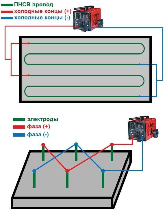 технология прогрева бетона трансформатором