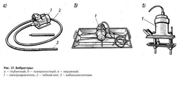 как самостоятельно сделать вибратор